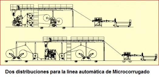 Distribucion de lineas de microcorrugado